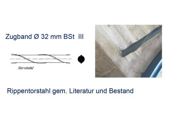 Balanstraße –Rippentorstahl gem. Literatur und Bestand