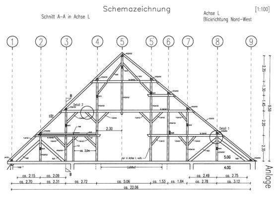 München, Feuerwache 1 –Querschnitt des 8-fach stehenden Dachtragwerks