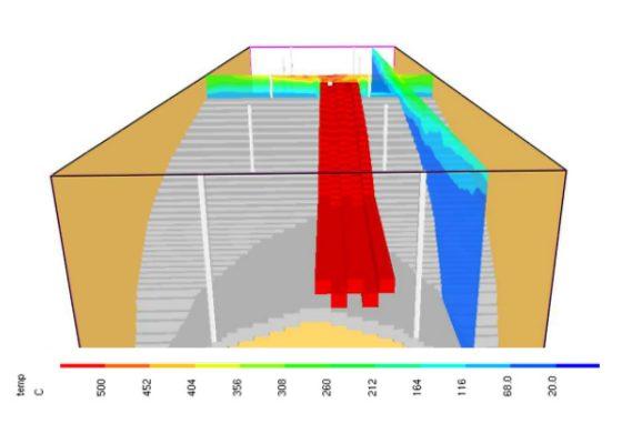 München, Feuerwache 1 – Brandsimulationsberechnung zur Bestimmung der Temperatureinwirkung auf Gewölbedecken