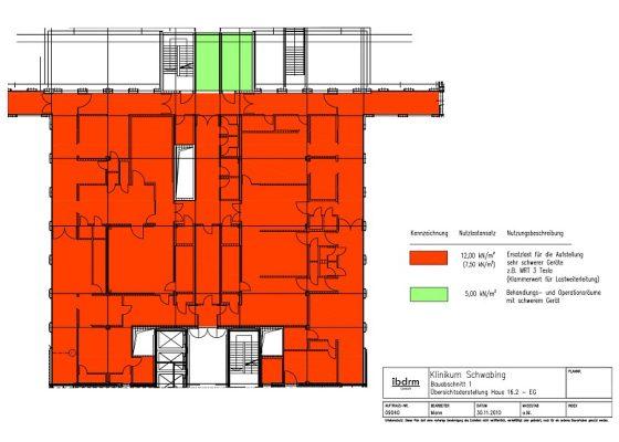 Klinikum Schwabing, München – Haus 16.2: Übersichtsplan Nutzlasten