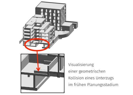 Kompetenzzentrum Landsberger Straße, München – Visualisierung einer geometrische Kollision eines Unterzugs im frühen Planungsstadium