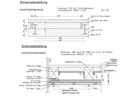 Ruffiniblock, Sendlinger Straße 1, München – Schnitt Stahlträgerdecke, Schnitt Holzbalkendecke