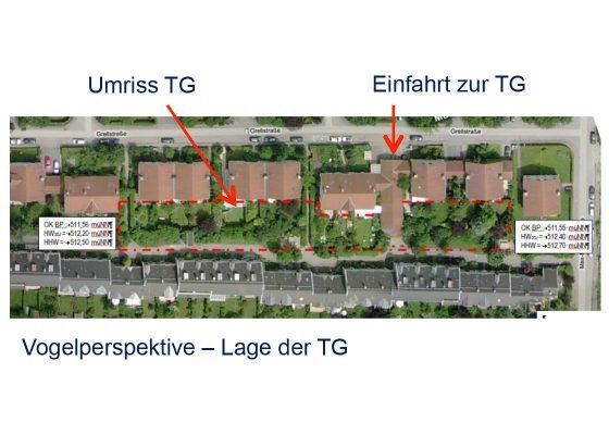 Grellstrasse Tiefgarage – Vogelperspektive – Lage der TG